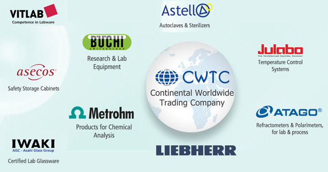 Continental Worldwide Trading Company (CWTC)CWTC